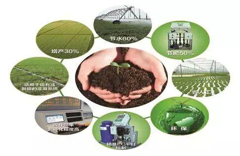 水肥一体化的优点是什么?